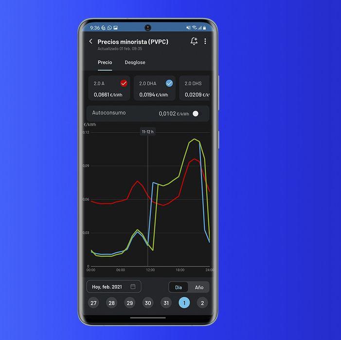 aplicaciones controlar tarifa de electricidad